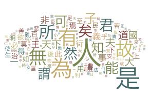 """Teaching """"East AsianDH"""""""